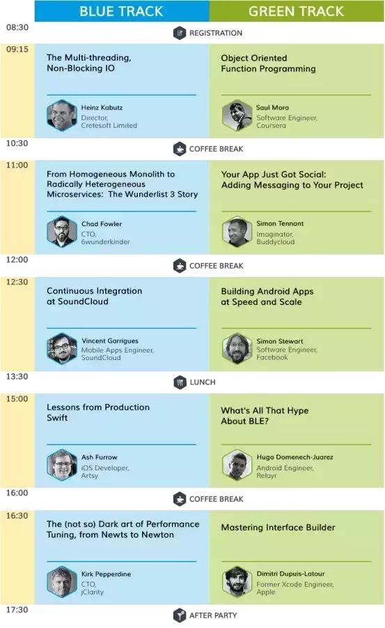 Istanbul Tech Talks Agenda